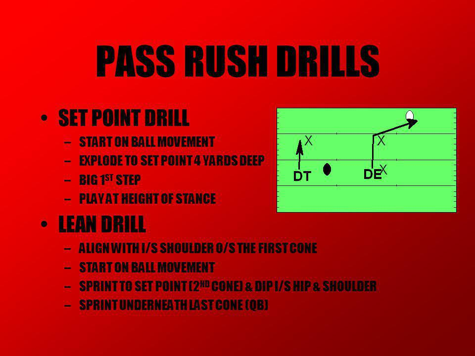 PASS RUSH DRILLS SET POINT DRILL LEAN DRILL START ON BALL MOVEMENT
