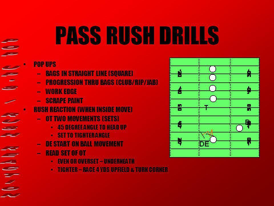 PASS RUSH DRILLS POP UP S / RUSH REACTION POP UPS