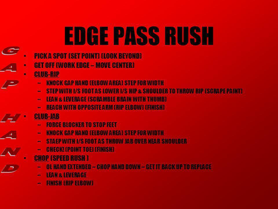 EDGE PASS RUSH GAP HAND PICK A SPOT (SET POINT) (LOOK BEYOND)