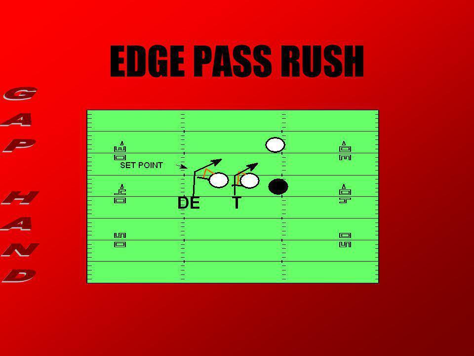 EDGE PASS RUSH GAP HAND