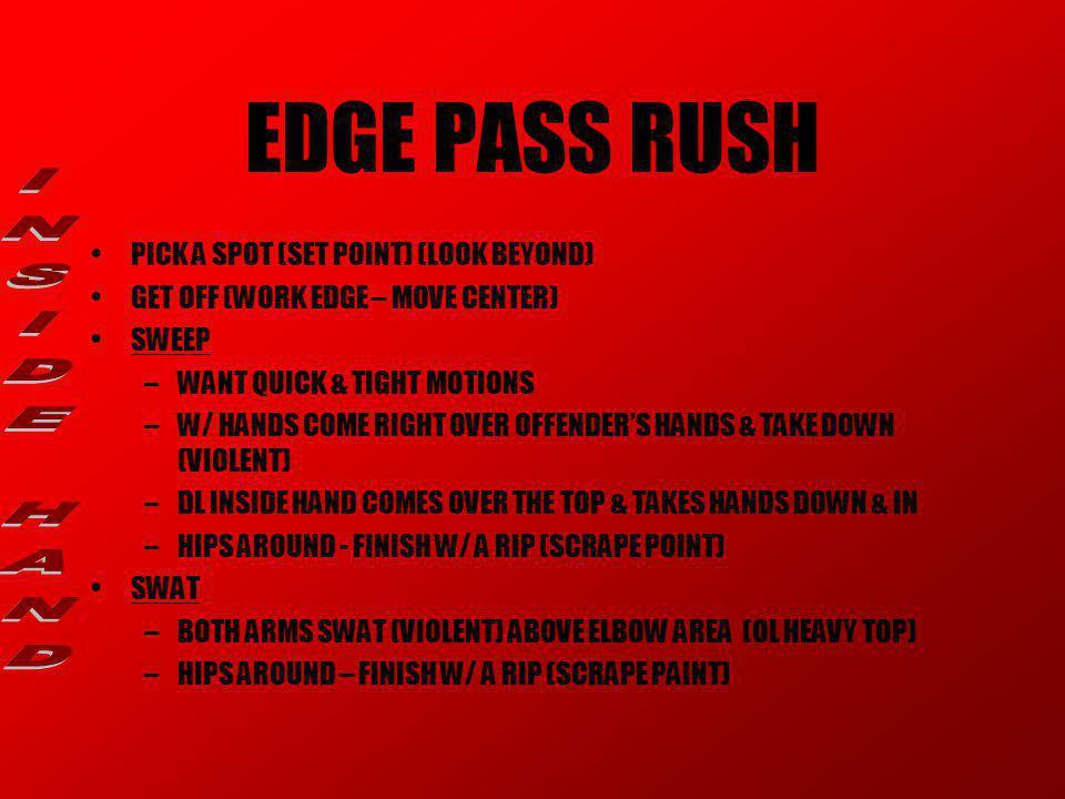 EDGE PASS RUSH INSIDE HAND PICK A SPOT (SET POINT) (LOOK BEYOND)