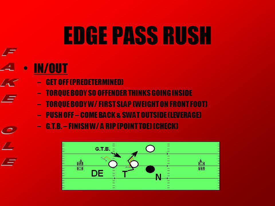 EDGE PASS RUSH FAKE OLE IN/OUT GET OFF (PREDETERMINED)