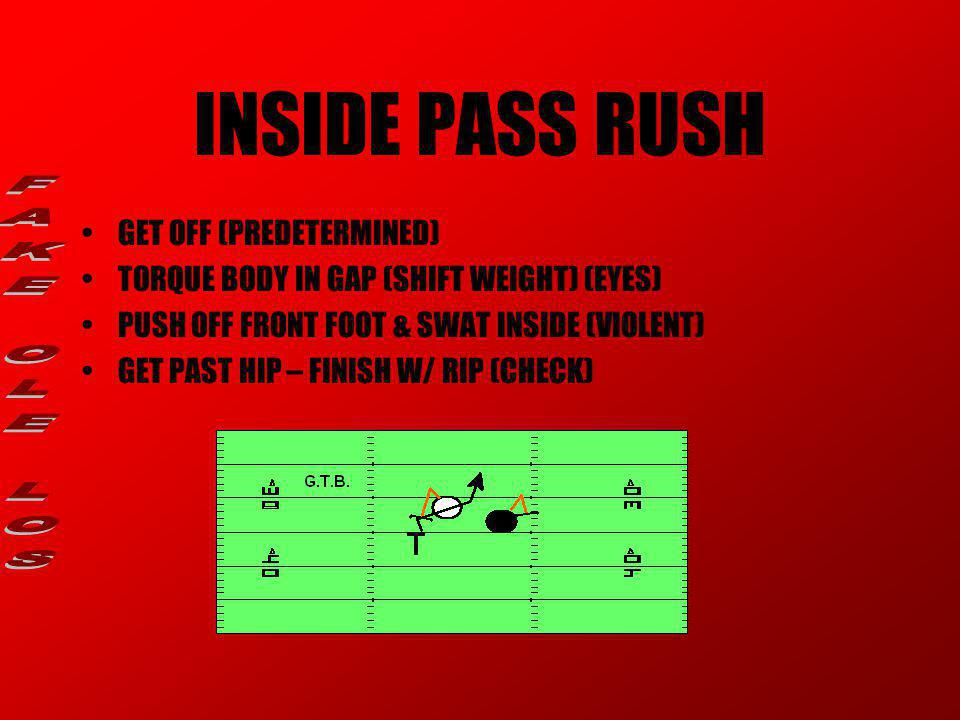 INSIDE PASS RUSH FAKE OLE LOS GET OFF (PREDETERMINED)