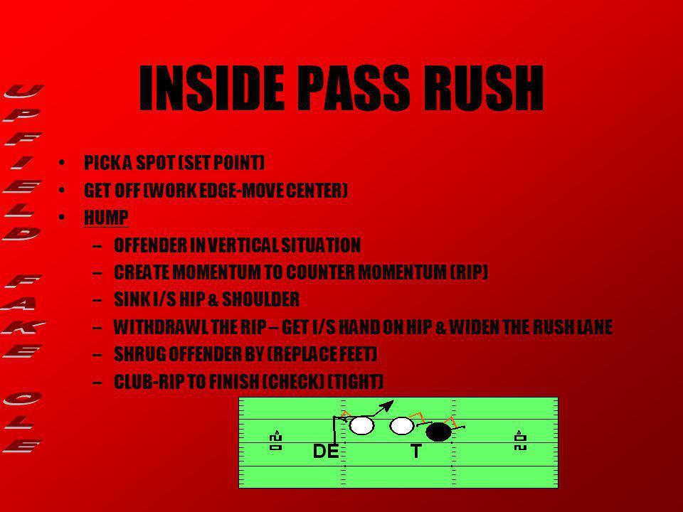 INSIDE PASS RUSH UPFIELD FAKE OLE PICK A SPOT (SET POINT)