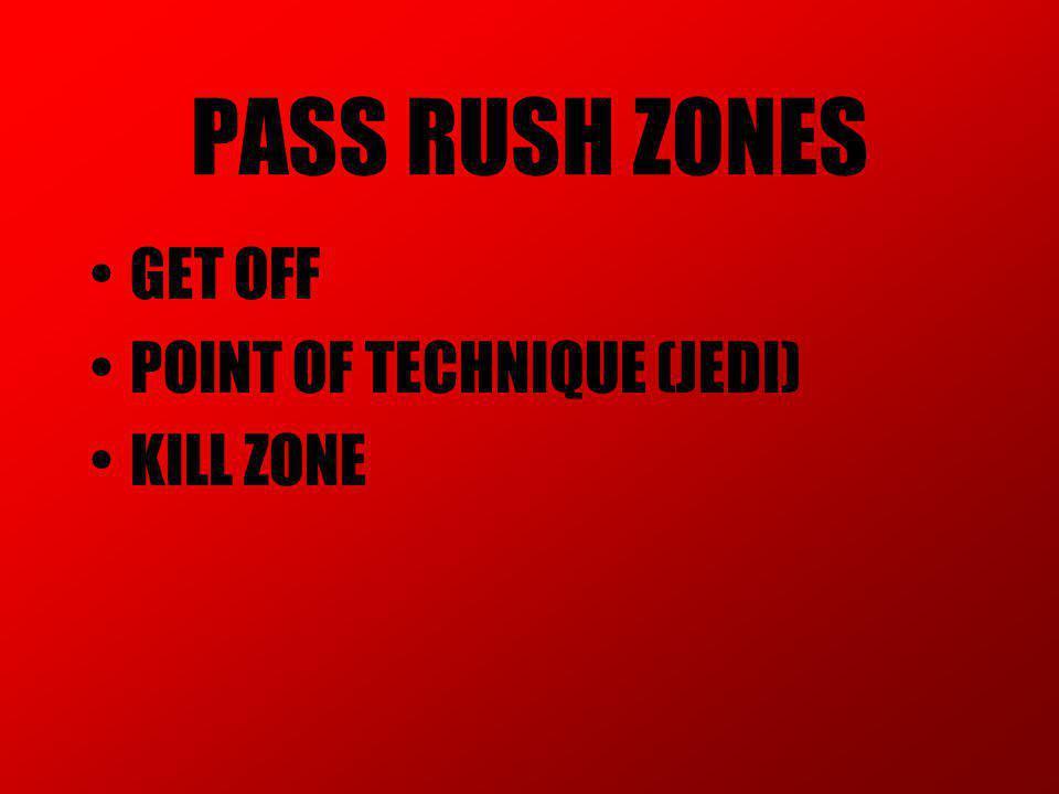 PASS RUSH ZONES GET OFF POINT OF TECHNIQUE (JEDI) KILL ZONE