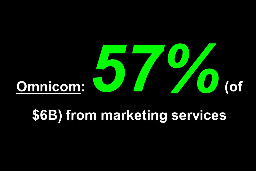 Omnicom: 57% (of $6B) from marketing services