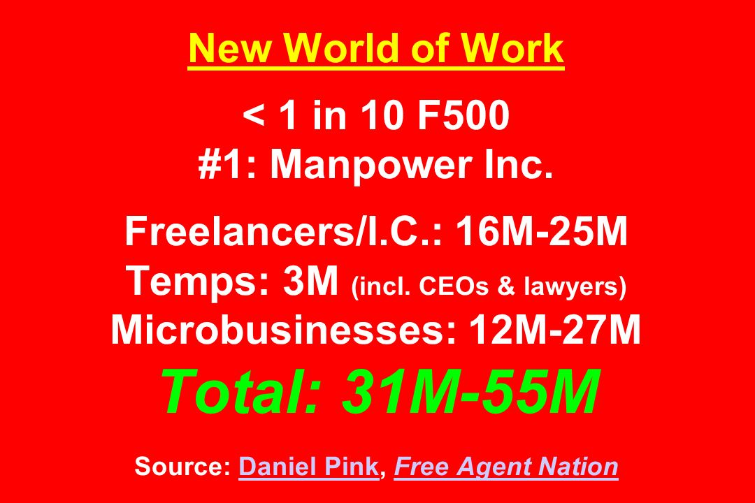 New World of Work < 1 in 10 F500 #1: Manpower Inc. Freelancers/I. C