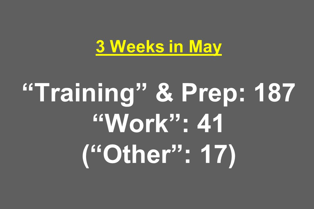 3 Weeks in May Training & Prep: 187 Work : 41 ( Other : 17)