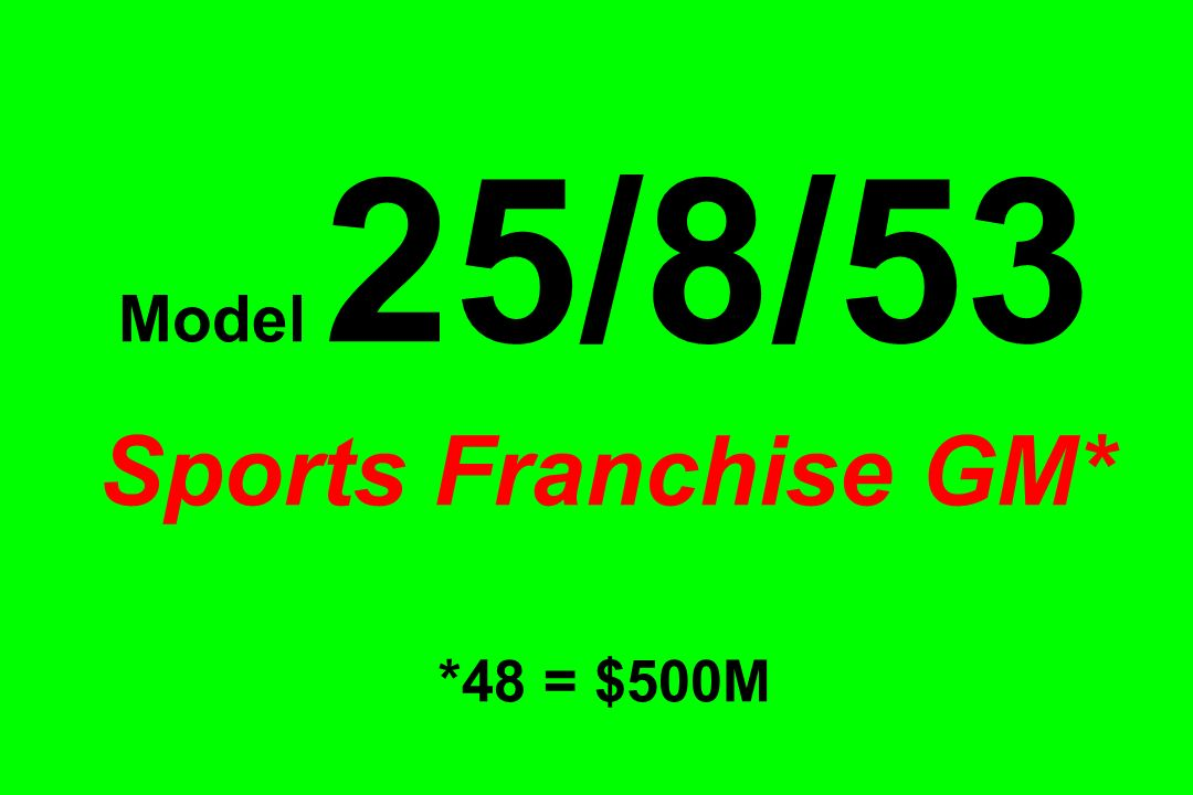 Model 25/8/53 Sports Franchise GM* *48 = $500M