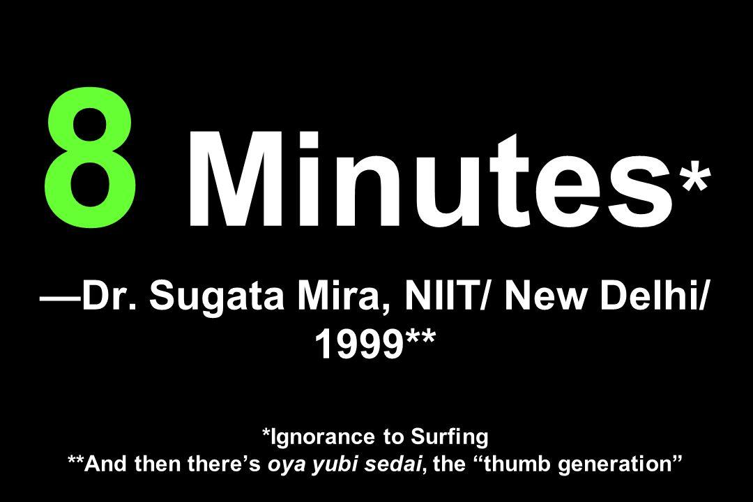 8 Minutes. —Dr. Sugata Mira, NIIT/ New Delhi/ 1999