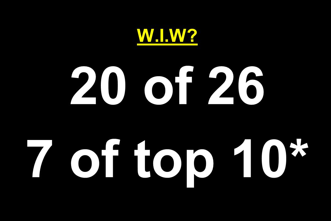 W.I.W 20 of 26 7 of top 10*