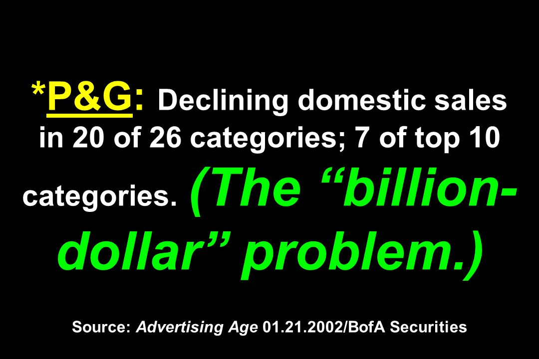 *P&G: Declining domestic sales in 20 of 26 categories; 7 of top 10 categories.