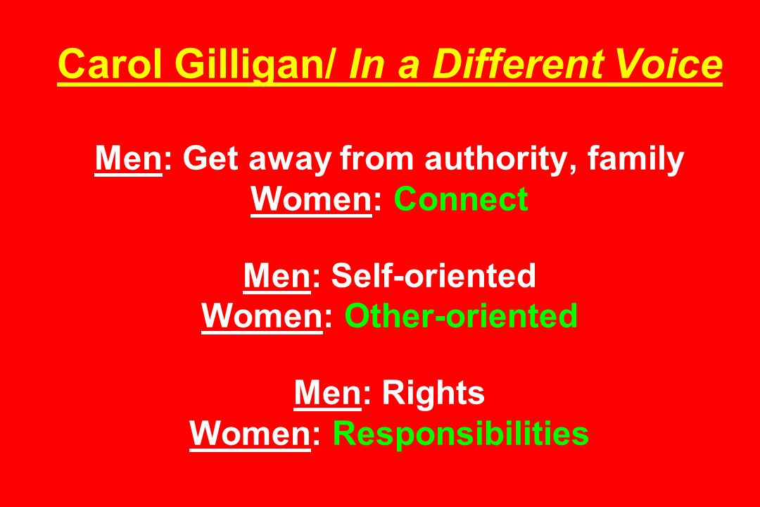 Carol Gilligan/ In a Different Voice Men: Get away from authority, family Women: Connect Men: Self-oriented Women: Other-oriented Men: Rights Women: Responsibilities