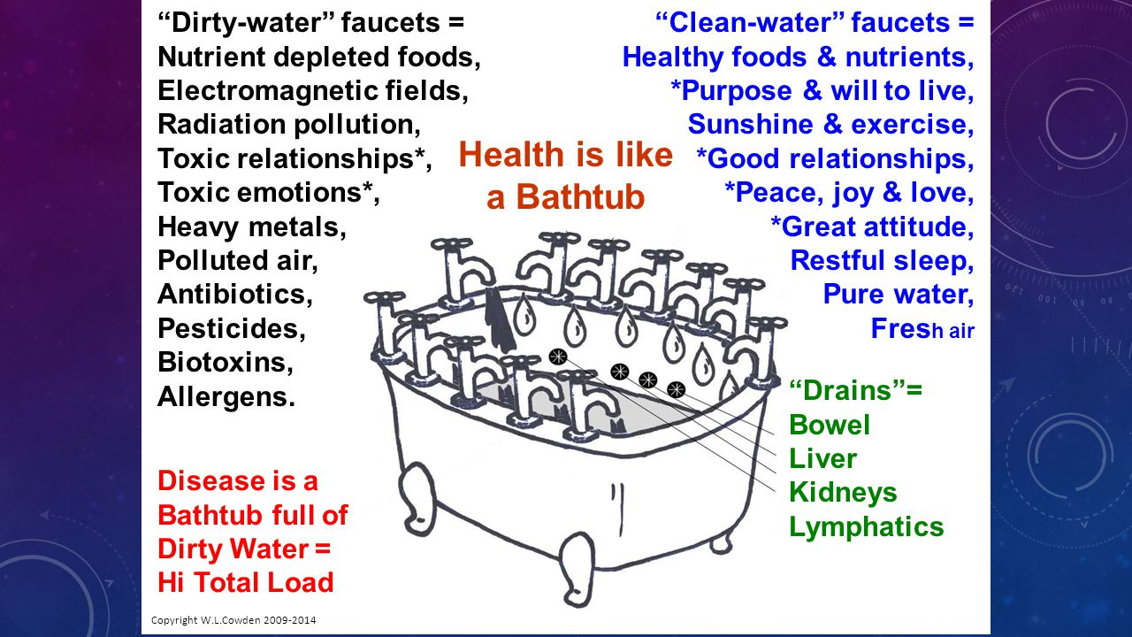 Health is like a Bathtub