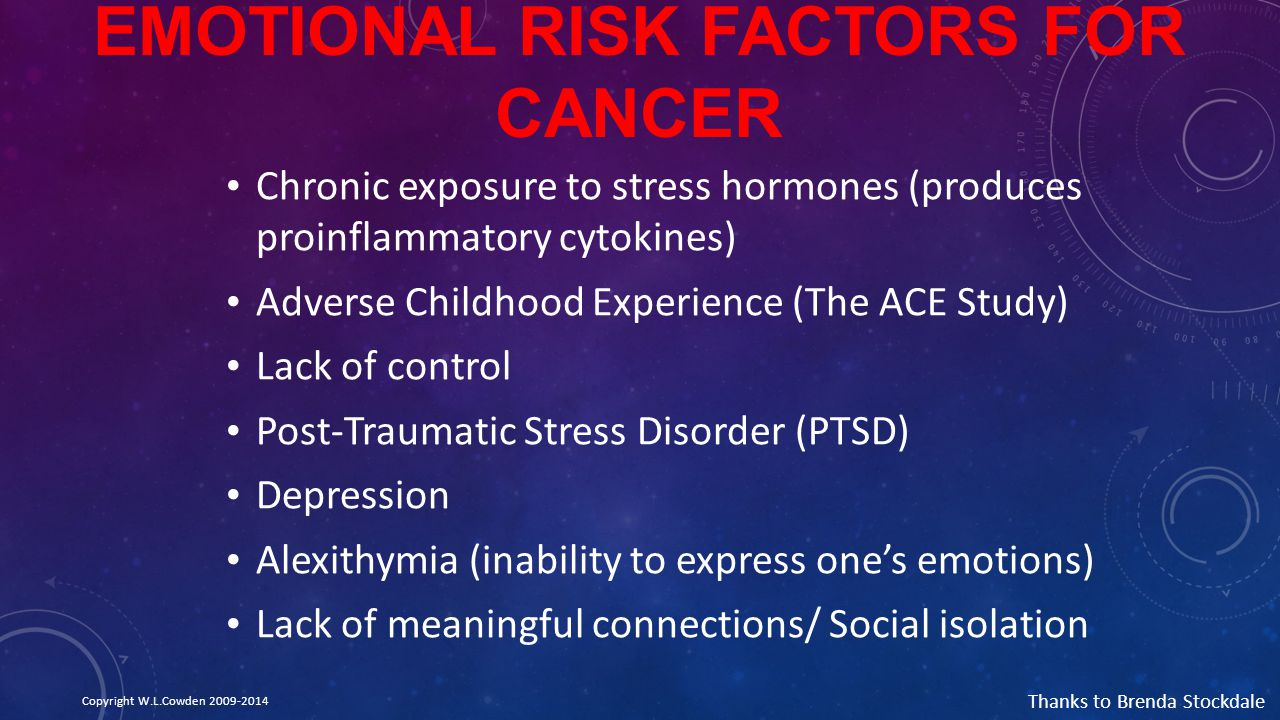 Emotional Risk Factors For Cancer