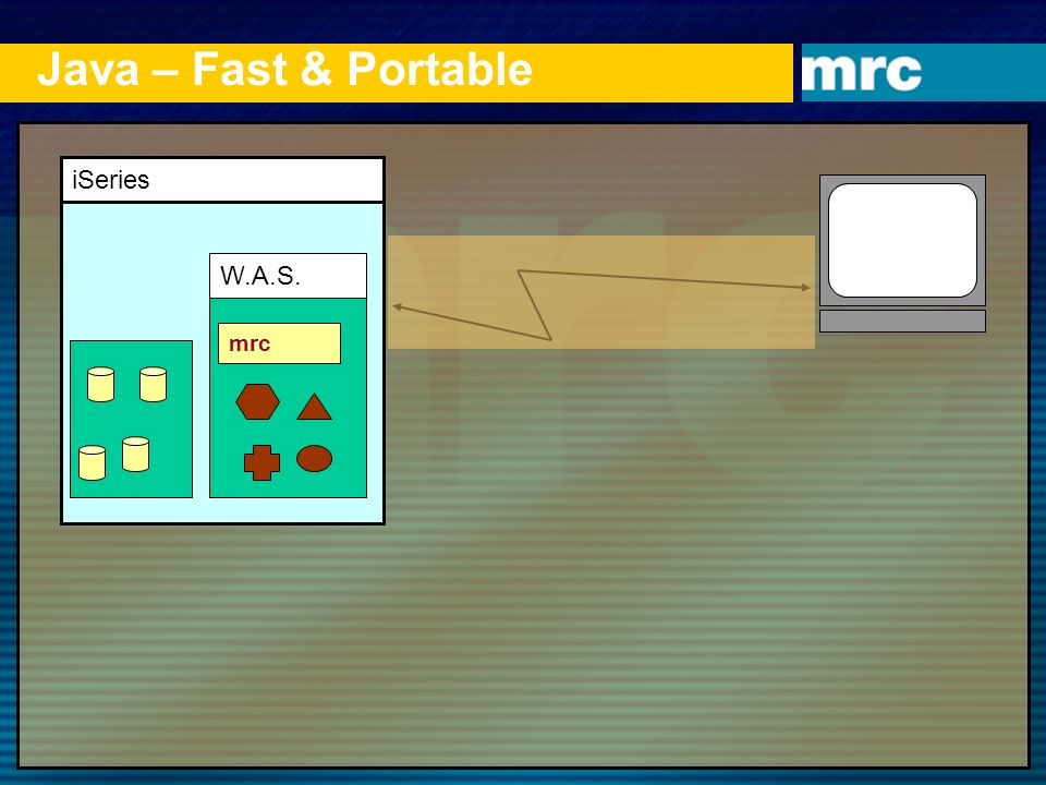 Java – Fast & Portable iSeries W.A.S. mrc 1 1