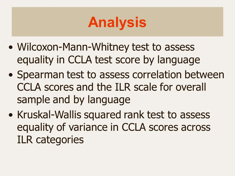 Analysis Wilcoxon-Mann-Whitney test to assess equality in CCLA test score by language.