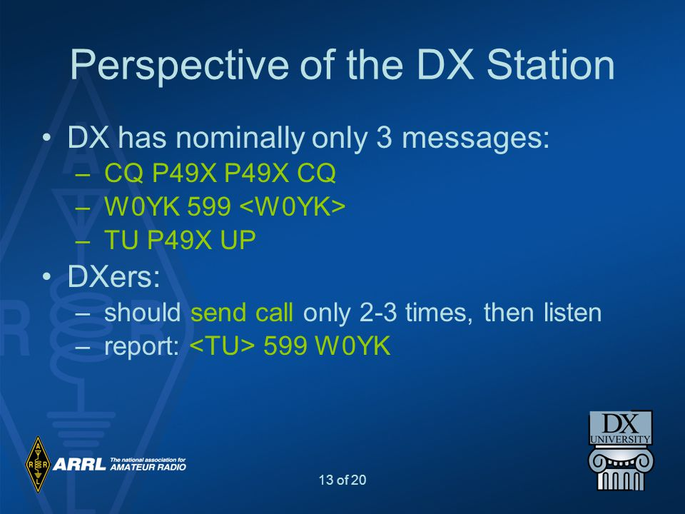 Perspective of the DX Station