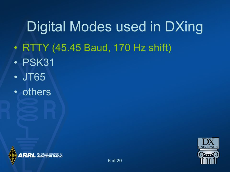 Digital Modes used in DXing