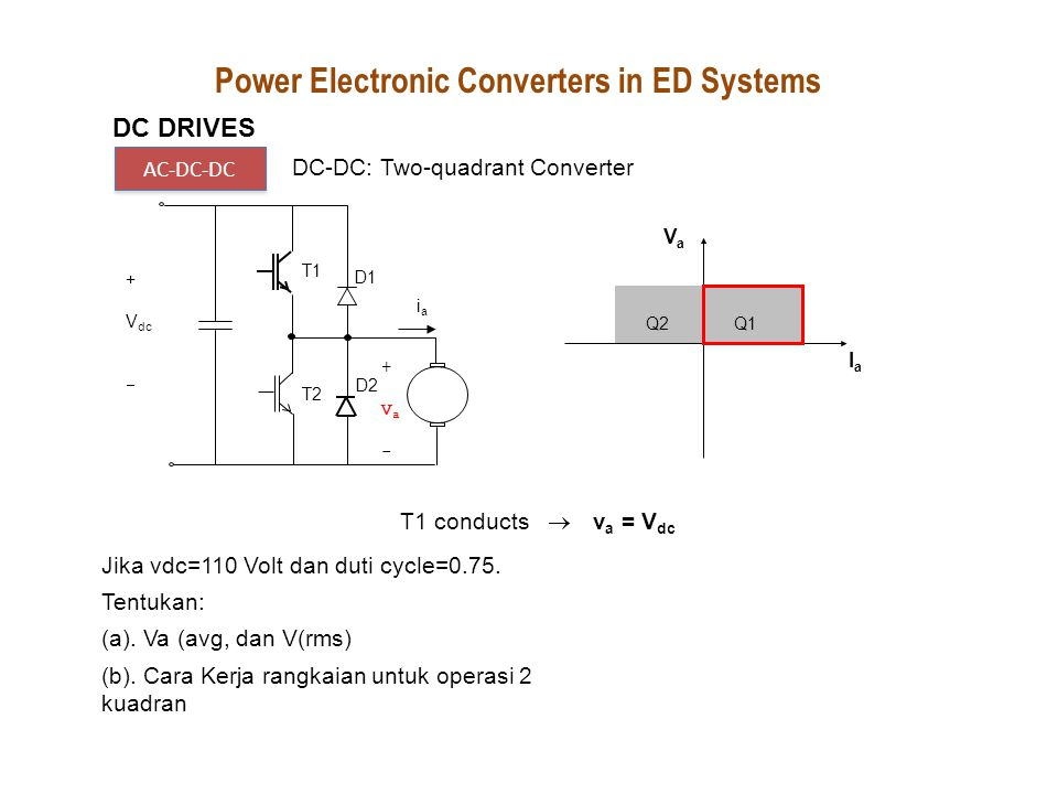 Power Electronic Converters in ED Systems