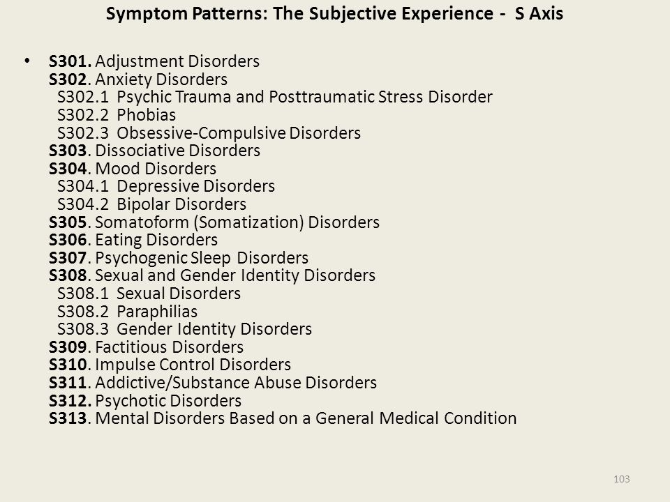 Symptom Patterns: The Subjective Experience - S Axis