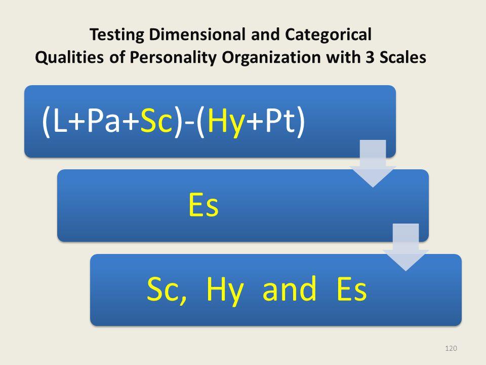 (L+Pa+Sc)-(Hy+Pt) Es Sc, Hy and Es