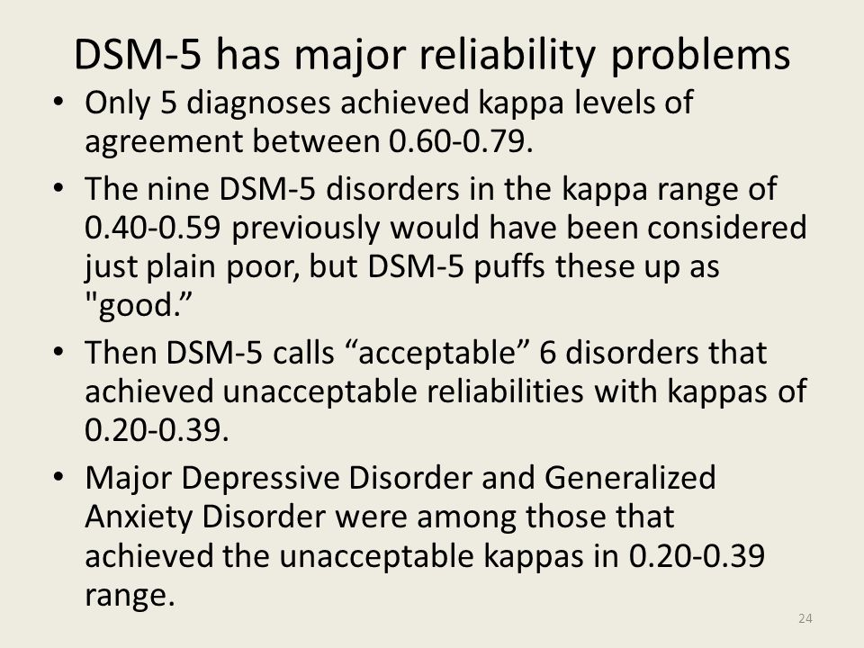 DSM-5 has major reliability problems