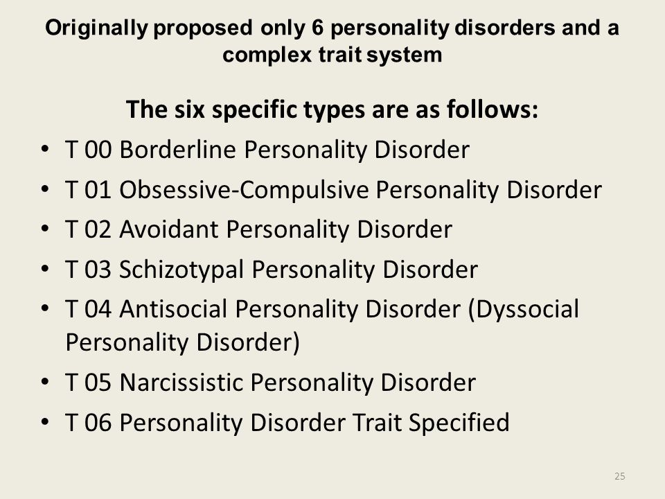 The six specific types are as follows: