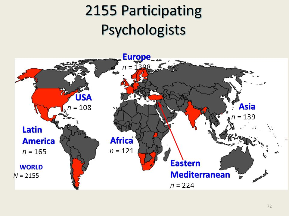 2155 Participating Psychologists