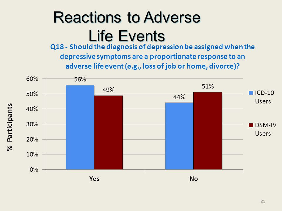 Reactions to Adverse Life Events