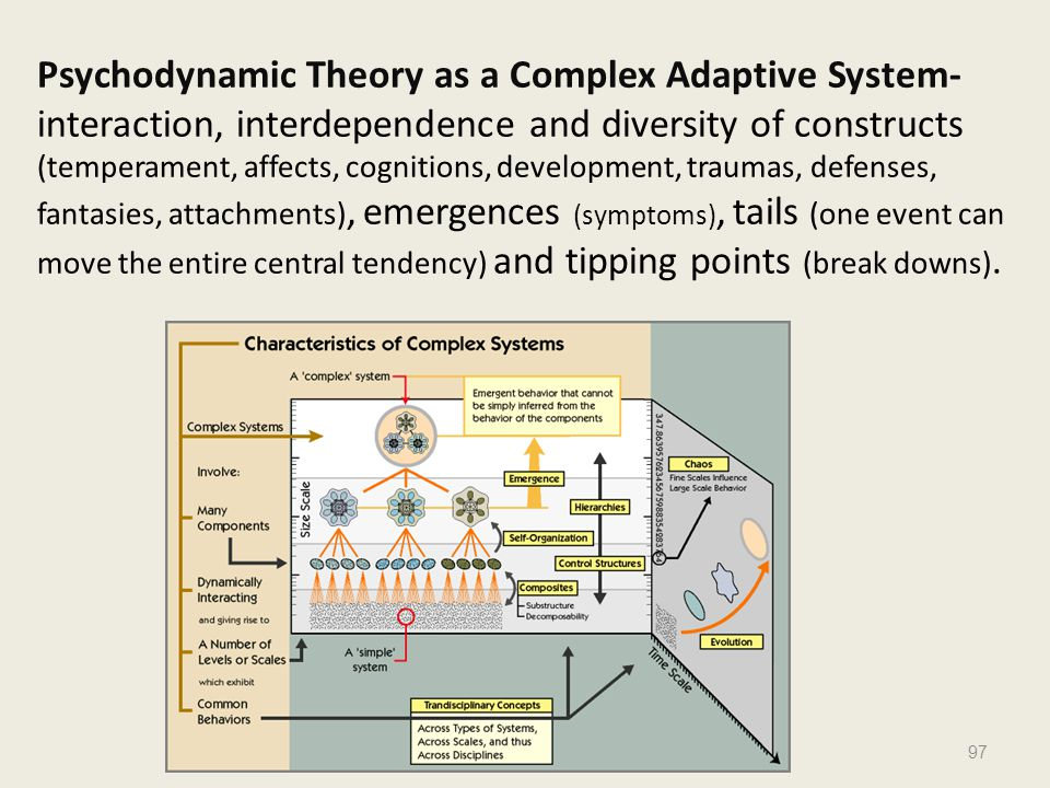 Psychodynamic Theory as a Complex Adaptive System- interaction, interdependence and diversity of constructs (temperament, affects, cognitions, development, traumas, defenses, fantasies, attachments), emergences (symptoms), tails (one event can move the entire central tendency) and tipping points (break downs).