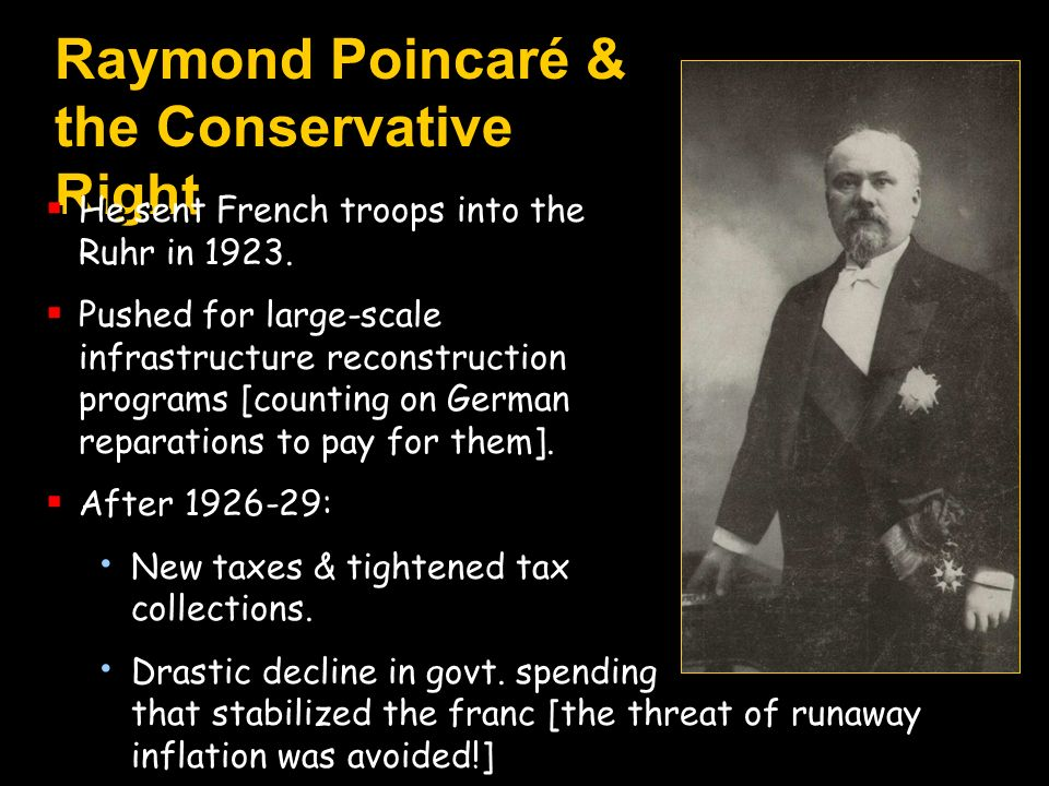 Raymond Poincaré & the Conservative Right