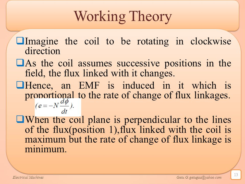 Working Theory Imagine the coil to be rotating in clockwise direction
