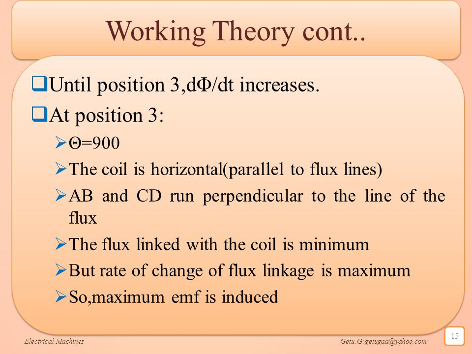Working Theory cont.. Until position 3,dΦ/dt increases. At position 3: