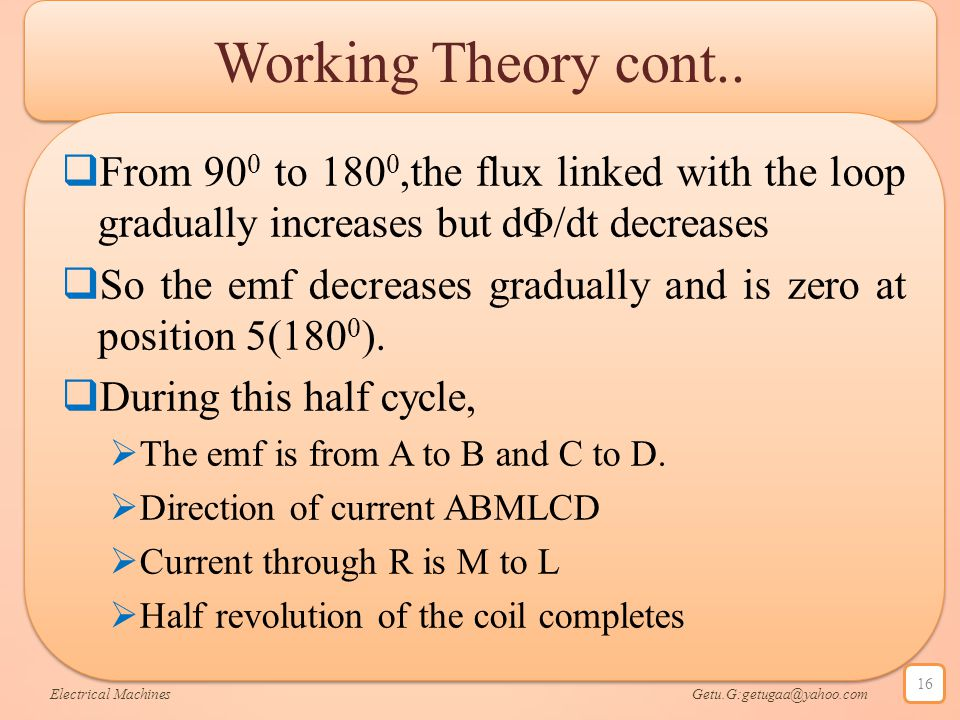 Working Theory cont.. From 900 to 1800,the flux linked with the loop gradually increases but dΦ/dt decreases.