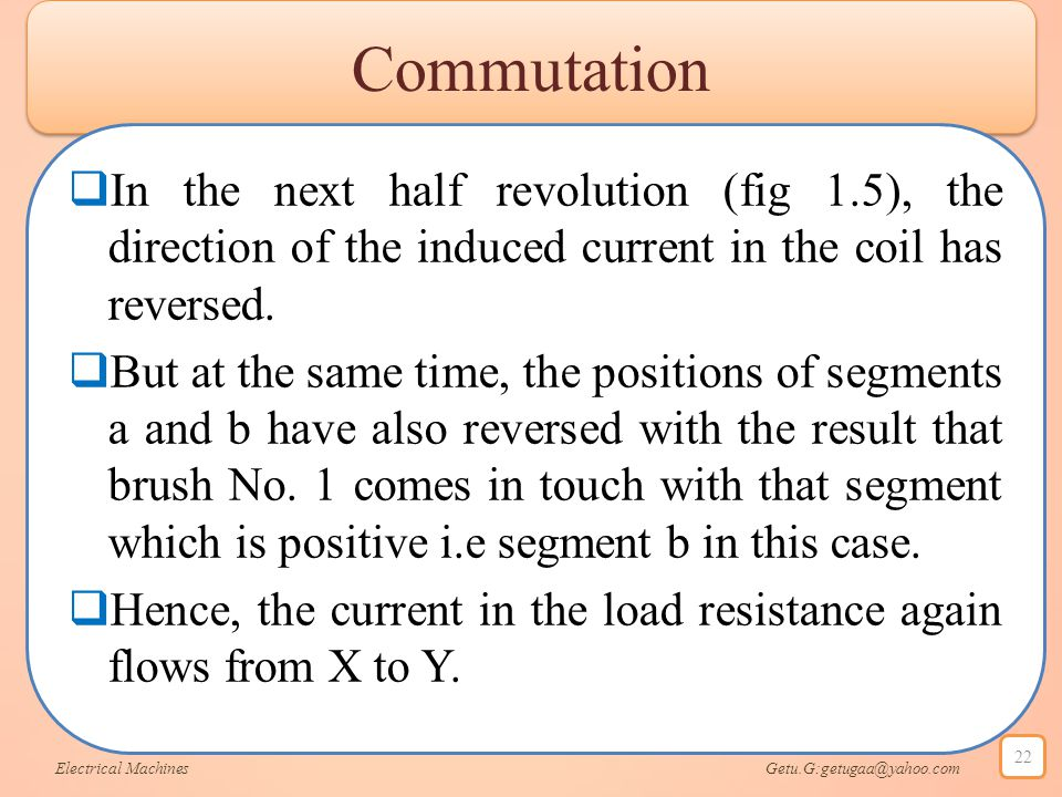 Commutation In the next half revolution (fig 1.5), the direction of the induced current in the coil has reversed.