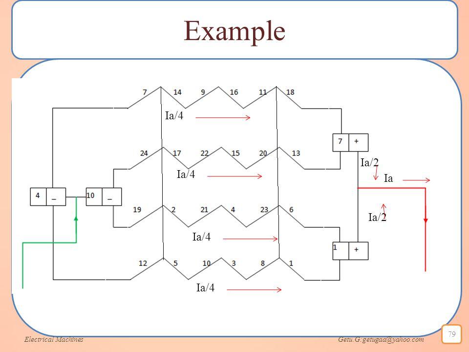 Example Ia/4 Ia/2 Ia/4 Ia Ia/2 Ia/4 Ia/4