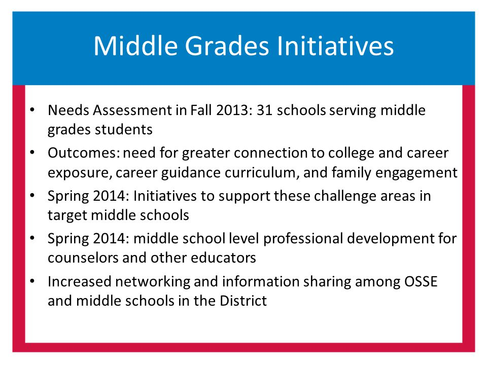 Middle Grades Initiatives