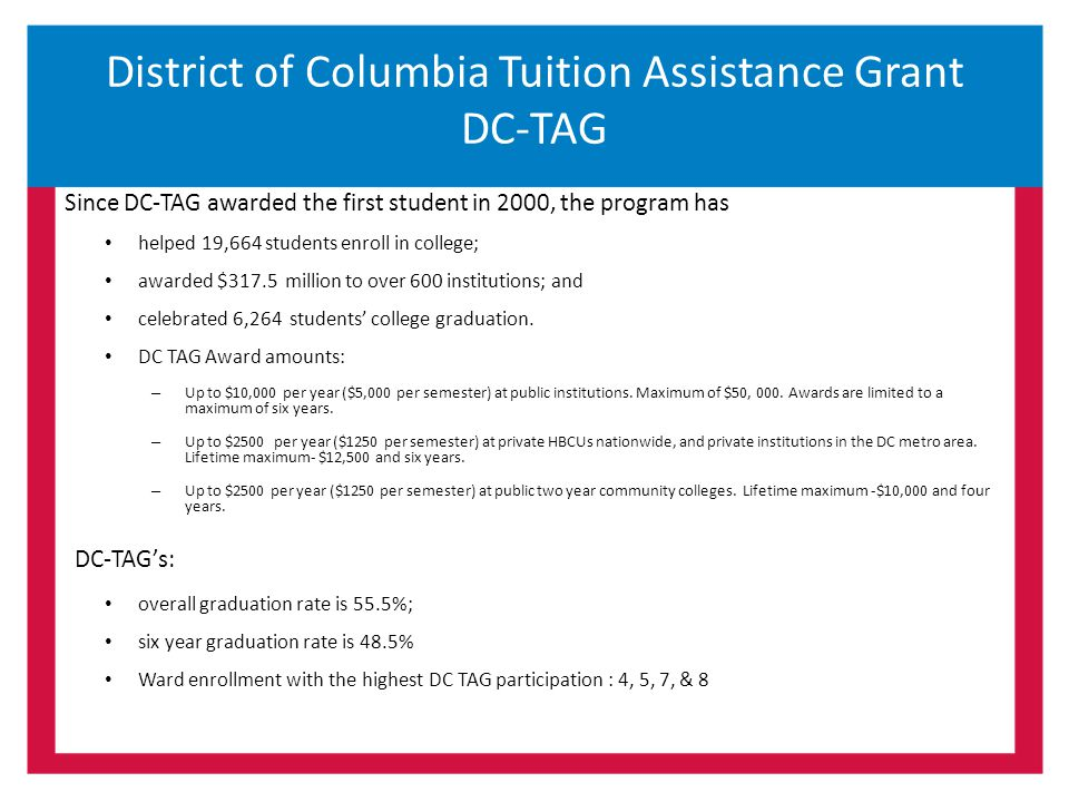 District of Columbia Tuition Assistance Grant DC-TAG