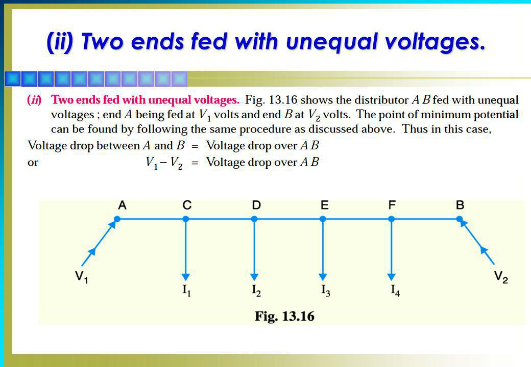 (ii) Two ends fed with unequal voltages.