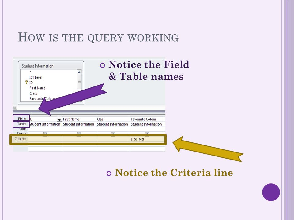 How is the query working