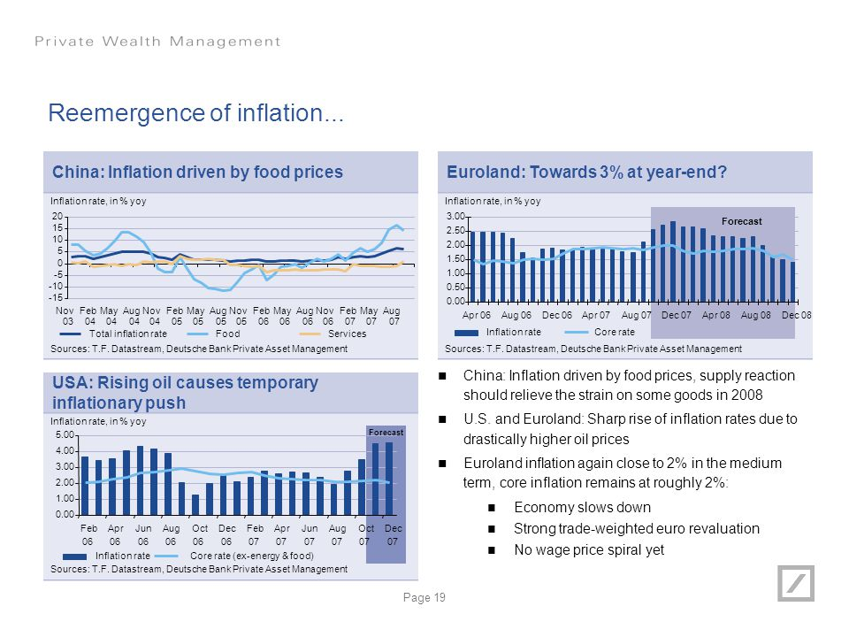 Reemergence of inflation...