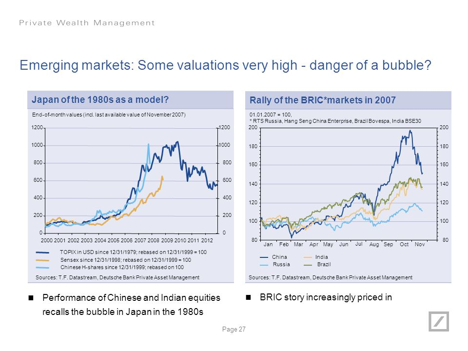 Emerging markets: Some valuations very high - danger of a bubble