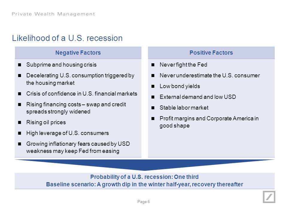 Likelihood of a U.S. recession