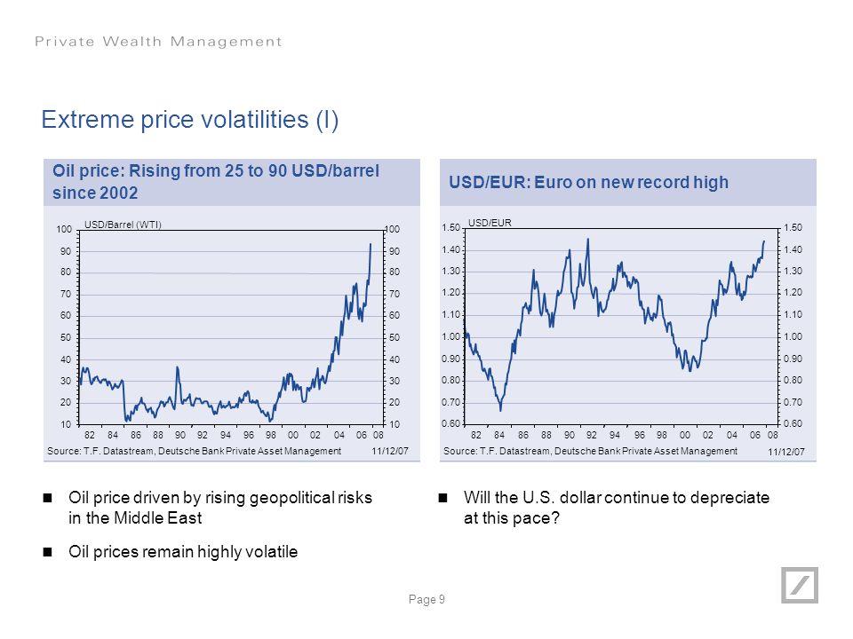 Extreme price volatilities (I)