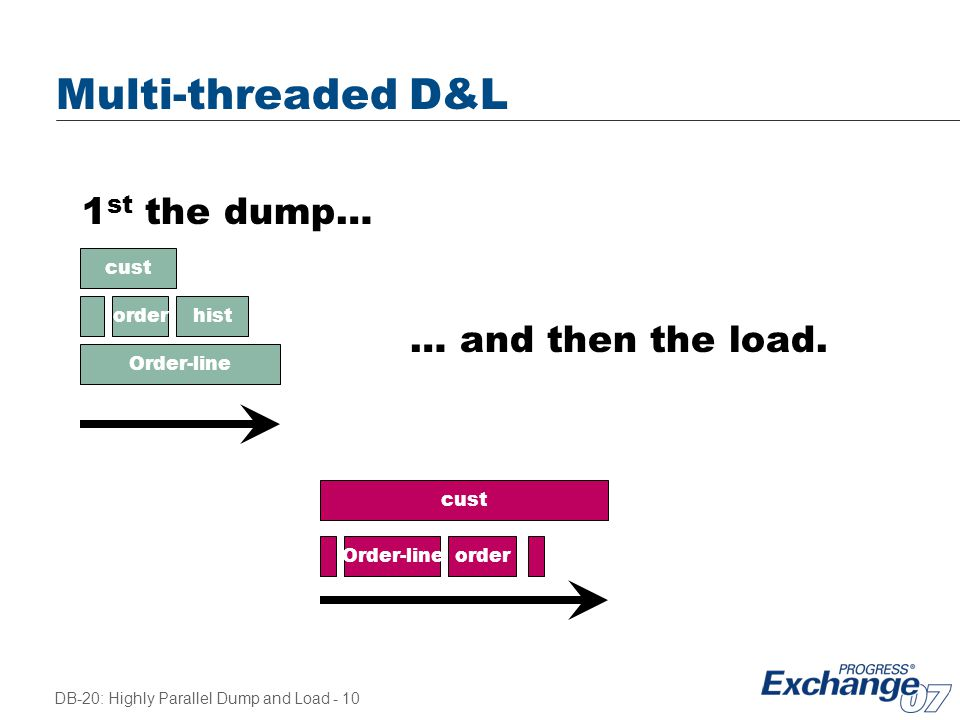 Multi-threaded D&L 1st the dump… … and then the load. cust order hist