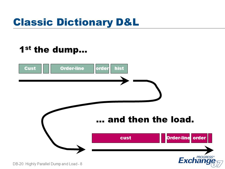 Classic Dictionary D&L