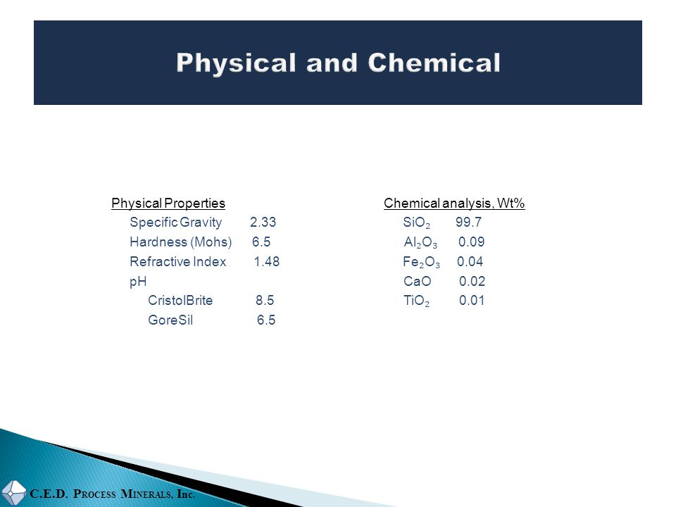 Physical and Chemical Physical Properties Chemical analysis, Wt%