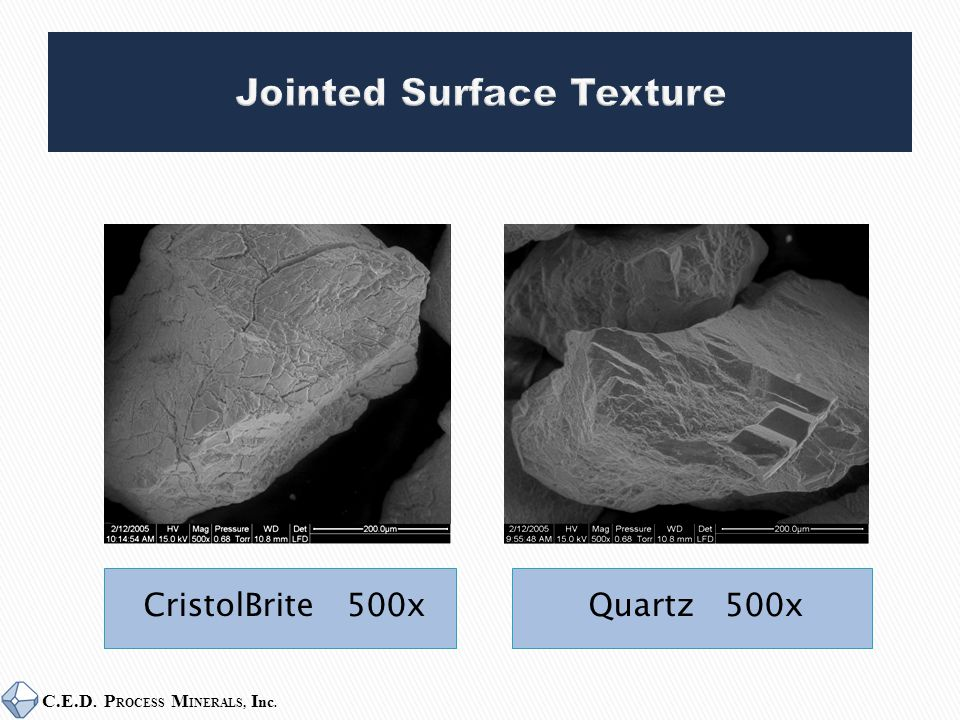 Jointed Surface Texture