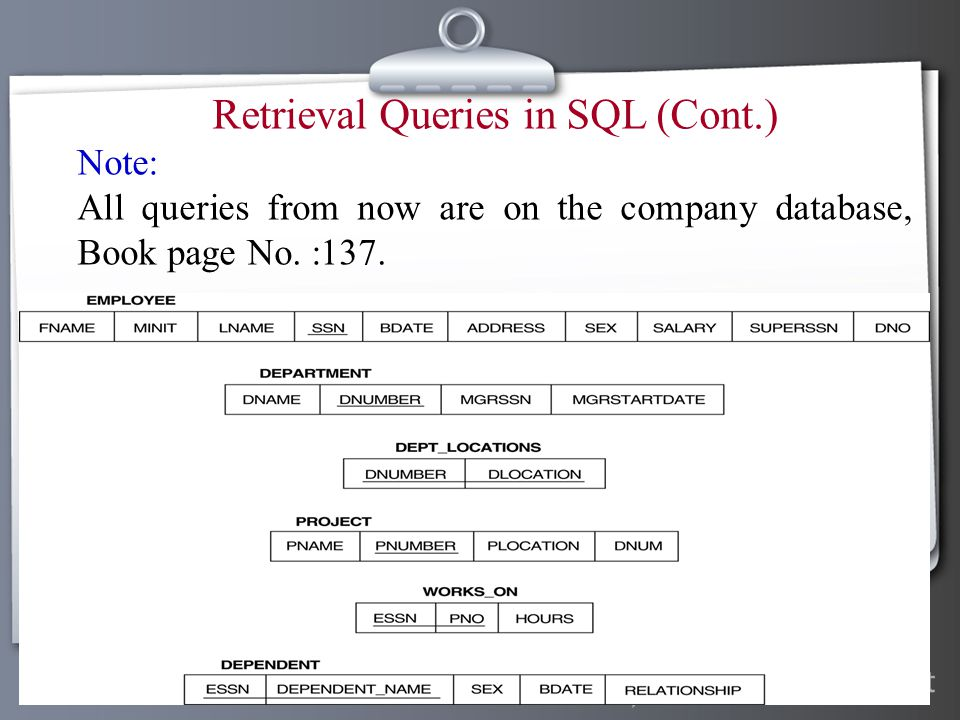 Retrieval Queries in SQL (Cont.)